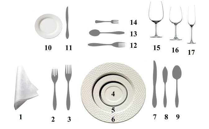 how to set the table cutlery plates and glasses